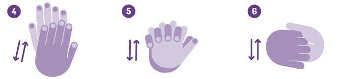 Этапы мытья рук 4, 5, 6
