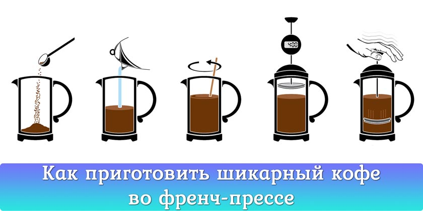 Как приготовить шикарный кофе во френч-прессе